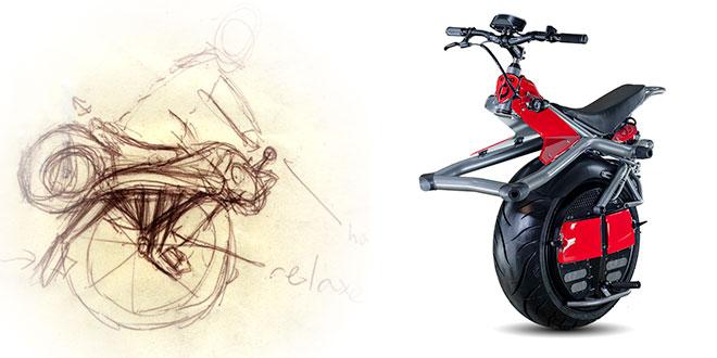 Ryno Cycle