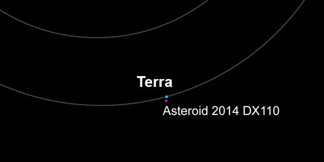 Asteroidul 2014 DX110
