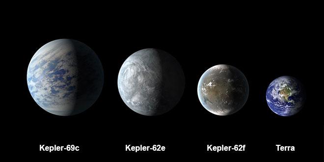 Kepler-69c Kepler-62e Kepler-62f Terra
