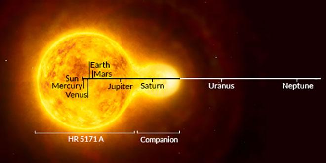 V766 Centauri