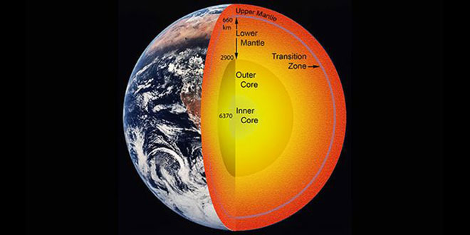 earth inner structure