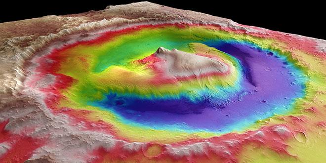 Aeolis Mons