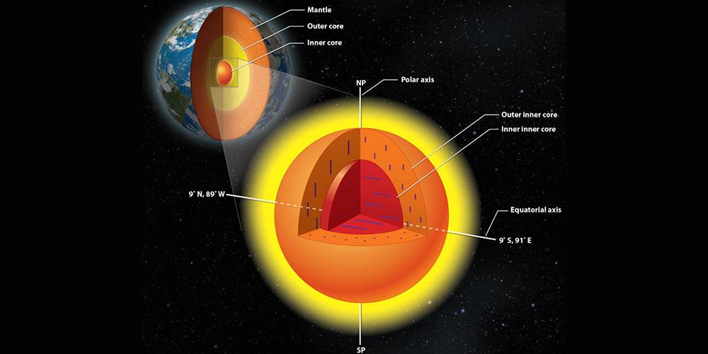 nucleul intern