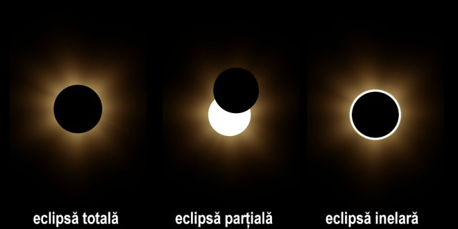 eclipse de Soare