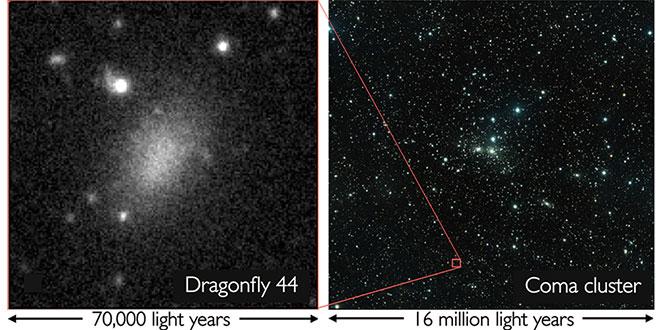 galaxie ultra difuza