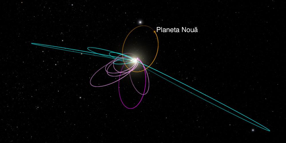 a noua planeta