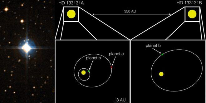 HD 133131AB