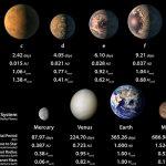 Șapte exoplanete în jurul stelei TRAPPIST-1