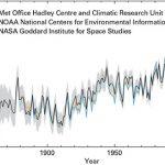 2016 – anul recordurilor climatice